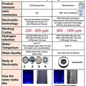 levelupway-glass-hydrogen-generator-water-bottle-information
